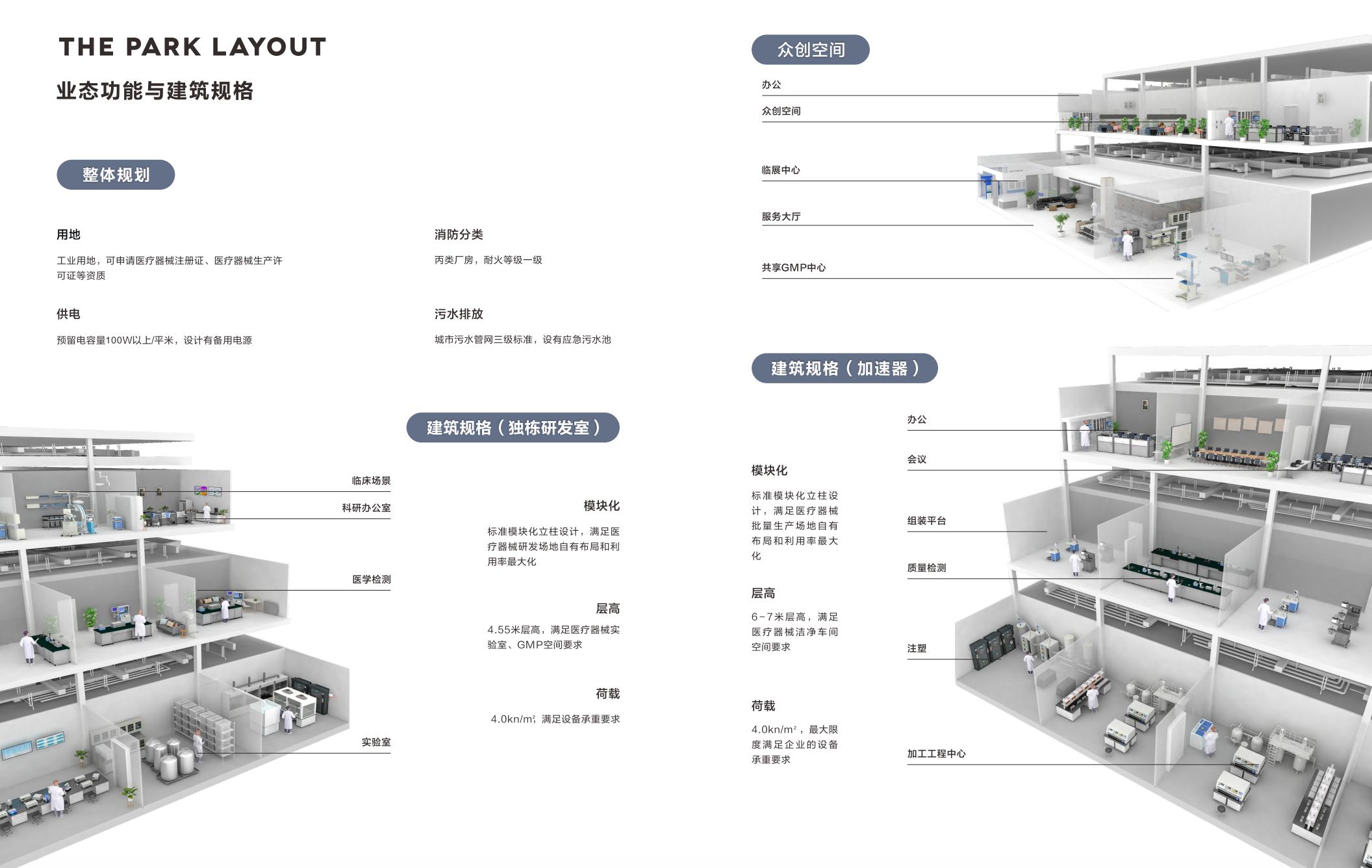 绍兴越城医疗器械产业创新服务综合体-2
